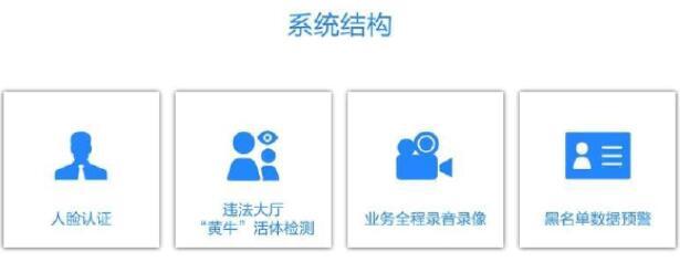 交通违法人脸识别监管平台方案
