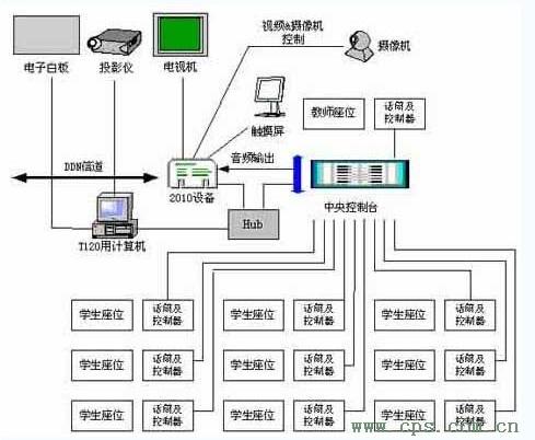 武汉理工大学远程视频会议系统方案