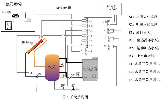 太阳能热水工程远程监控解决方案