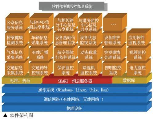 杭州2016安装车牌的步骤图