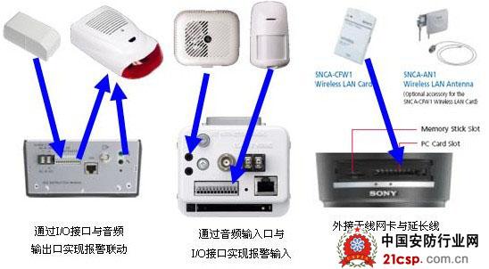 网络技术与应用_ch02_网络协议与计算机网络体系结构