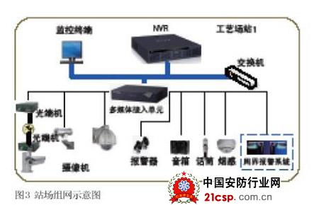 监控录像nvr接线图