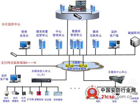zxbms中兴银行监管系统解决方案