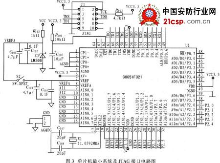 基于gprs的分布式灌区监控系统设计与实现