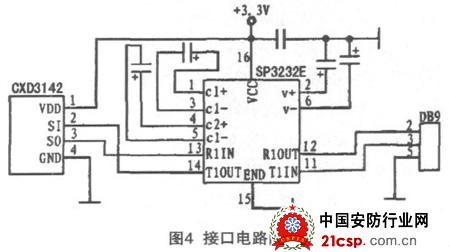 图4为系统设计的接口电路图