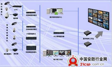 佰沃无人值守变电站综合监控系统解决方案