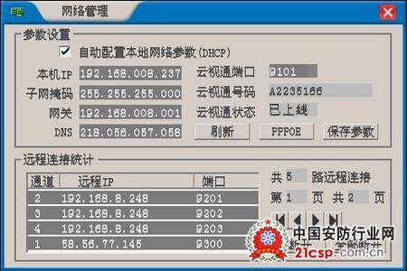 核心管理软件其中核心监控主机采用中维自主研发的cloudsee--cms系