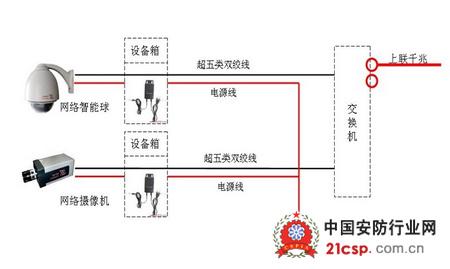 湖南监控系统设计方案1