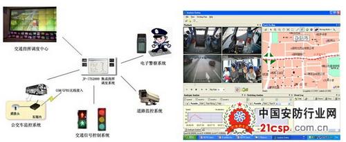 金鹏智能交通监控系统结构