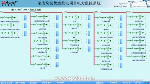 电力监控系统在荣成垃圾焚烧发电项目的应用