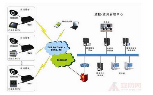 驾校考场无线音视频传输系统解决方案