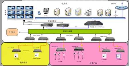 是重庆市,贵州北部,四川南部地区通往长三角地区最快捷的公路运输通道