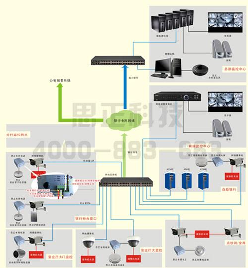 ip摄像机电路板继电器