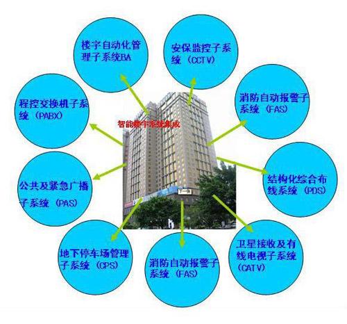 五,系统结构图