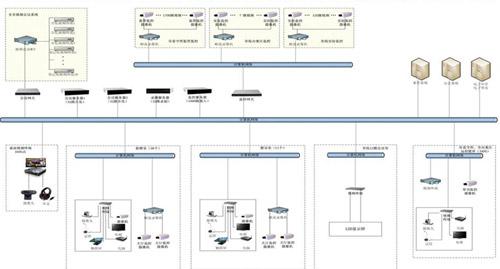 跑腿公司企业结构图