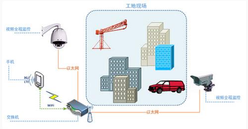 交换机与监控摄像头接线图