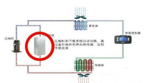 图氟泵空调系统原理图