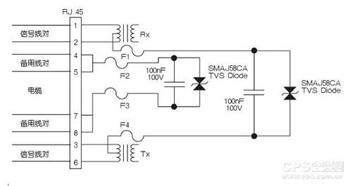图5:以太网接口的电路保护—建筑物间的雷击瞬变