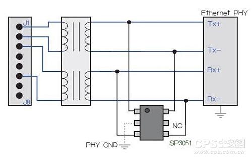 图4:以太网接口的电路保护—具有能抑制雷击的