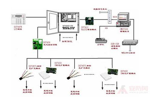 楼宇对讲系统中防盗报警系统的设计