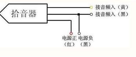 它是由咪头(麦克风)和音频放大电路构成
