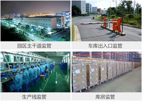 工厂园区安防监控解决方案(图文)