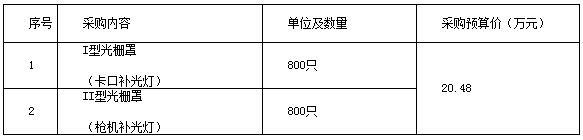 慈溪市公安局天网监控光栅罩采购项目招标公告