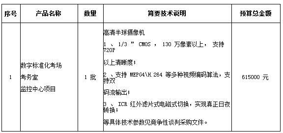 江西省宜春市江西省铜鼓中学监控设备招标公告